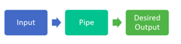 This image has an empty alt attribute; its file name is pipe.png