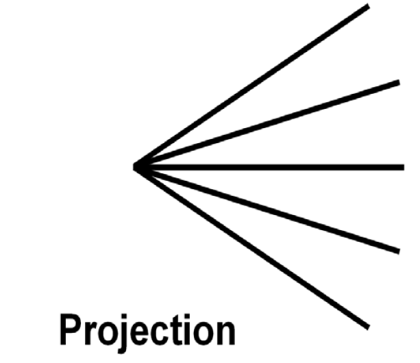 This image has an empty alt attribute; its file name is Projection.png